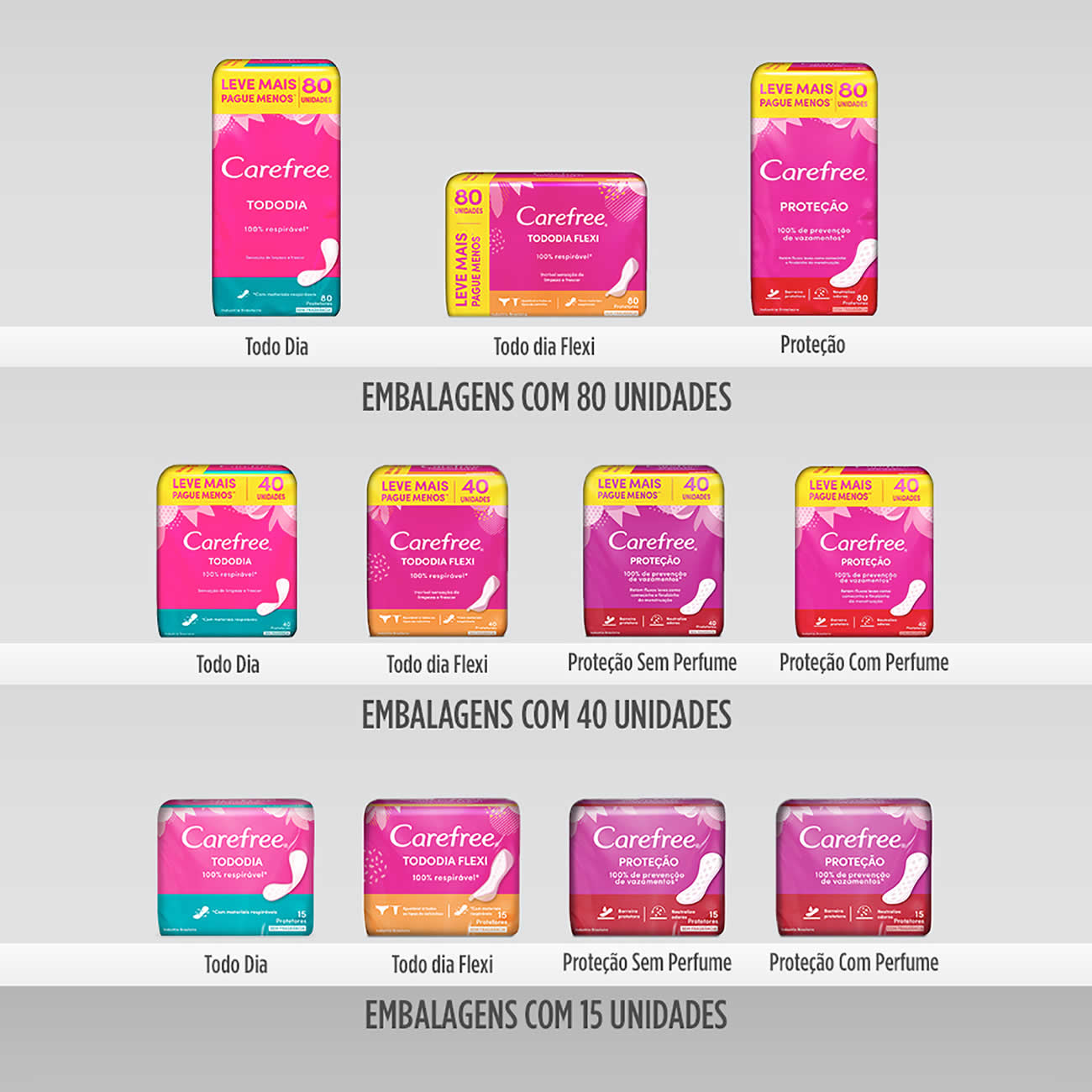 Protetor Diario Carefree Todo Dia Sem Perfume 40 Unidades